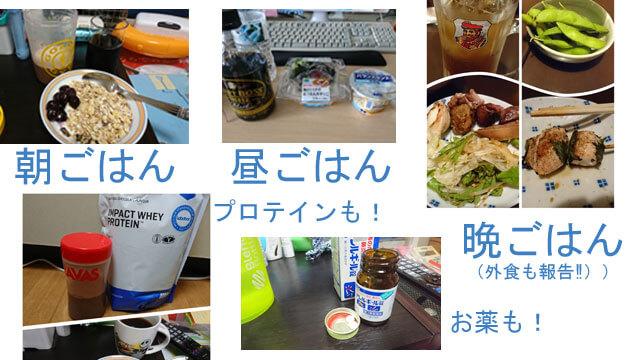 食事の報告