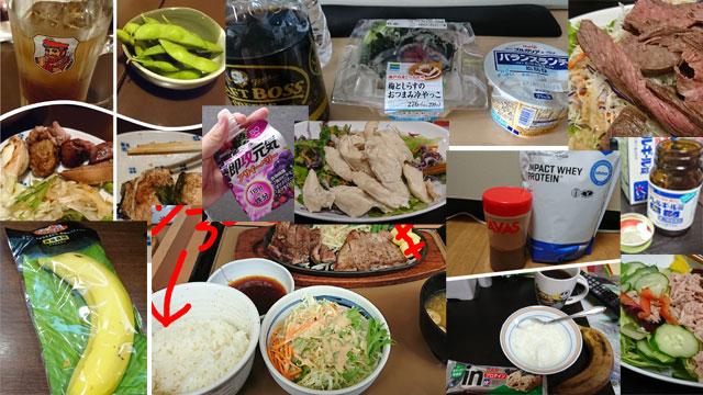 食事の管理